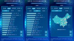 小米品牌日放大招 京东618手机榜双榜夺冠
