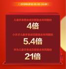 京东618引领国货科技释放动能!华为儿童手表成交额暴涨