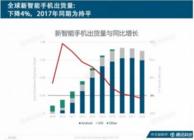新机销量下滑vs换机周期缩短:转转二手手机交易快速增长