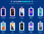 鲁大师2019上半年手机流畅榜:EMUI9.1助力华为P30夺冠!