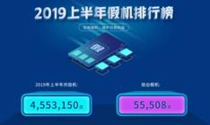 """鲁大师2019半年假机榜:高端旗舰是""""重灾区""""!"""
