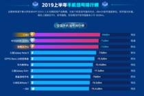 鲁大师2019半年报手机信号榜出炉, 小米9夺冠!