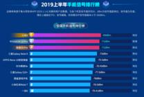 鲁大师2019上半年手机信号榜:小米9信号最好?