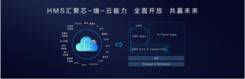 华为终端云服务内容生态全球化升级全场景数字生活