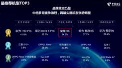 中国电信发布2019终端洞察报告,荣耀9X获评三项榜首