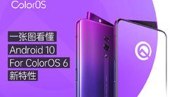 安卓10 for ColorOS 6将至 Reno全网通版开启测试