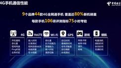 华为P30 Pro横扫中国电信终端洞察报告大奖