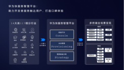 HDD厦门站:华为快服务智慧平台加速智慧化服务生态构建
