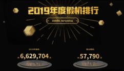 鲁大师2019年手机假机榜公布,网友们不淡定了!