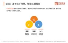 《中国智慧场景服务专题报告》发布,『及刻』入选典型案例
