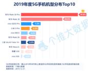 个推安卓手机报告:华为Mate30 Pro成2019最受欢迎5G机型