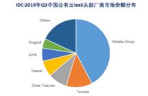 IDC 2019 Q3 中国公有云互联网前三:阿里云、腾讯云、金山云