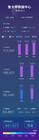 iQOO 3 5G鲁大师跑分曝光:骁龙865加持,新机配置抢先看完!
