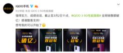 强悍实力成绩说话 iQOO 3开卖首日全网销售额破亿