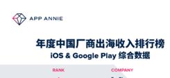 群雄争霸,App Annie年度中国厂商出海30强榜单正式发布
