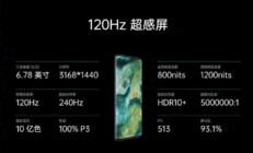 OPPO Find X2获用户好评 屏幕素质成5G时代最受关注特性