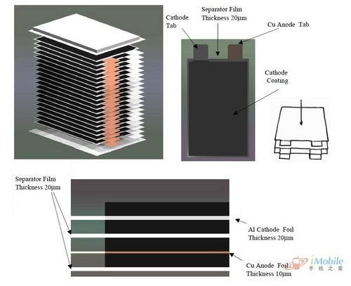 聚合物锂电池结构图