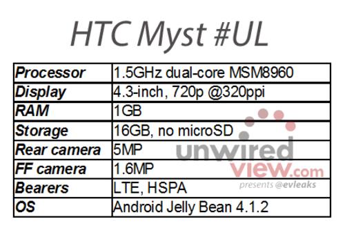htc-myst-2