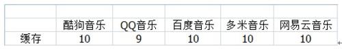 QQ截图20130927103406