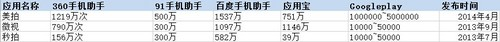 QQ图片20141010154711