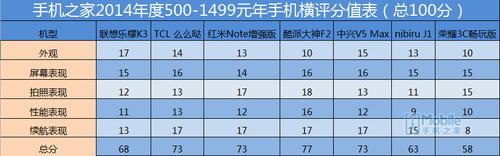 QQ截图20141230100105