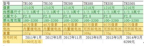 QQ截图20140807100659