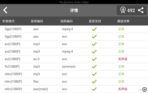 豌豆荚截图20140910155633