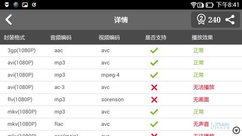 联想 乐檬K3 (12)