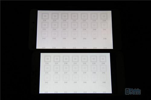 小米Note对比荣耀6 Plus (46)