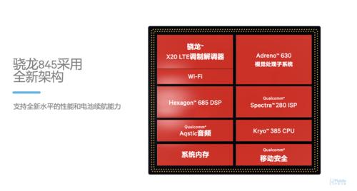 """Snapdragon 845曾經被譽為""""嚴端"""",如今已成為一臺價值1000美元的機器,但最終輸給了它!"""