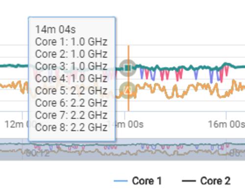 CPU详细