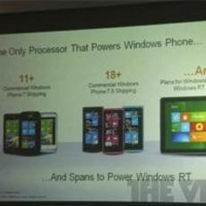 WP 8设备确认采用1.5GHz骁龙S4处理器