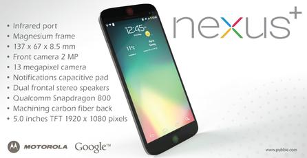 谷歌终于开窍了?摩托罗拉Nexus+概念图曝光
