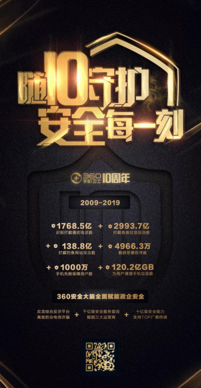 十年见证中国移动安全涌动活力,360手机卫士守护安全每一刻