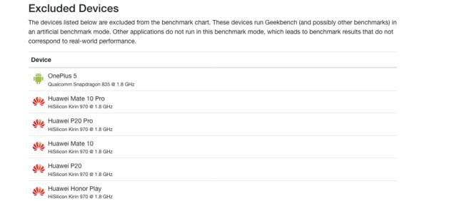 GeekBench发布排除设备名单 六款上榜 5台华为1台一加
