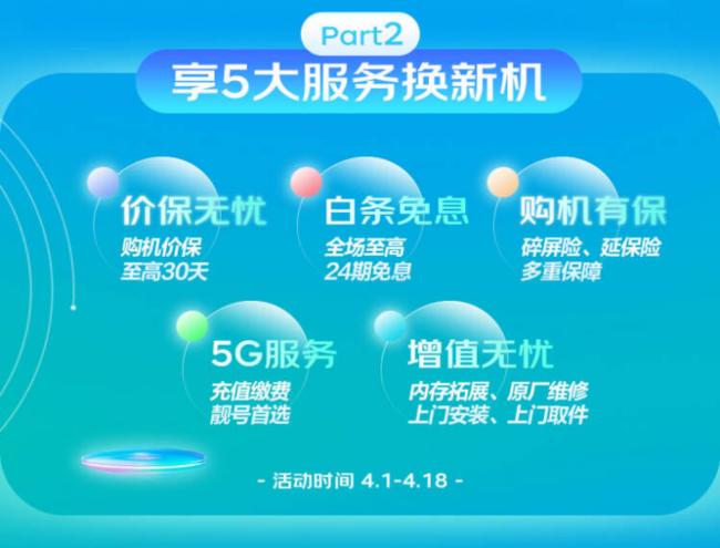 京东4月换新季攻略出炉 5G手机至高白条24期免息