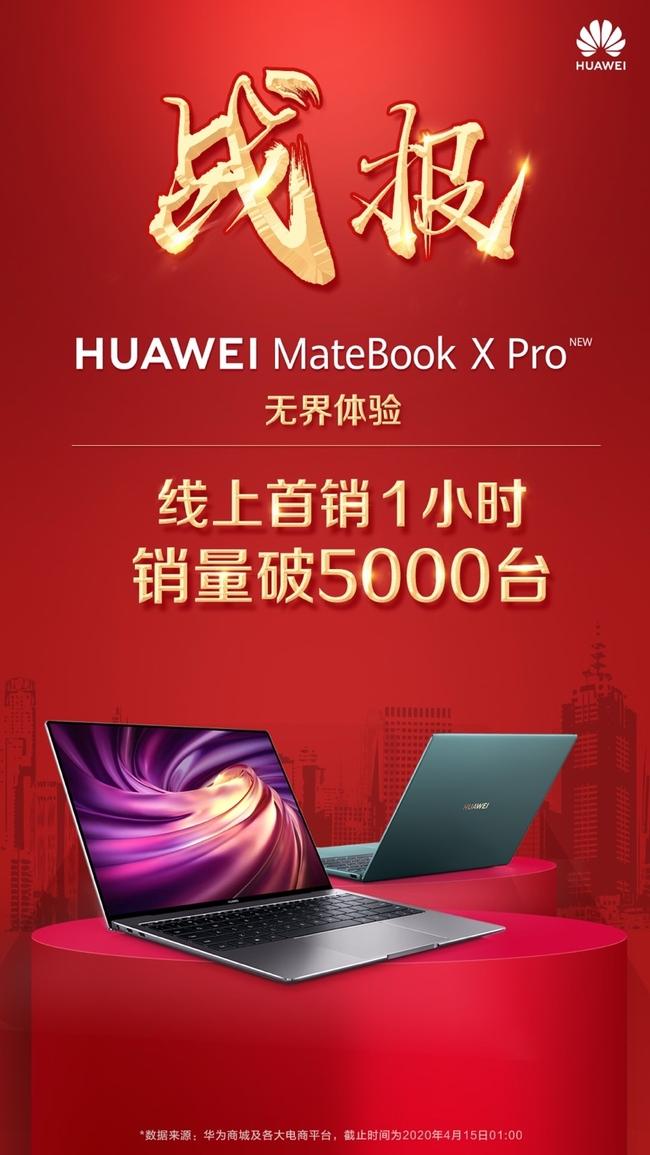 首销火爆 华为MateBook X Pro 2020款7999元起引发抢购