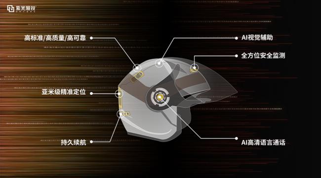骑手福音 紫光展锐推出全球首款芯片级智能头盔解决方案
