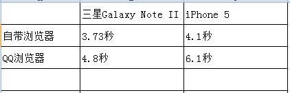 QQ截图20121019142237