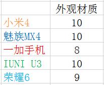 QQ截图20140912102535