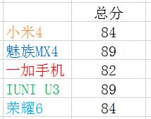 QQ截图20140912102858