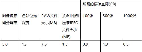 QQ截图20150916130246