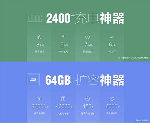 apple pay佳选 iPhone扩容神器酷壳导购1044