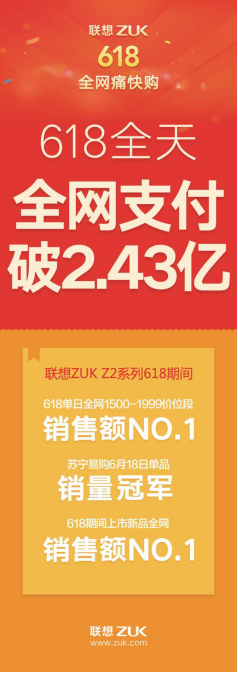 苏宁易购单品销售冠军 联想ZUK Z2新品上市即创销售奇迹211