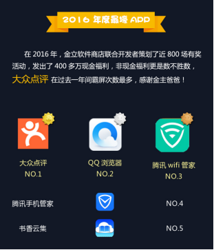 4金立手机2016年度APP分发数据报告1008