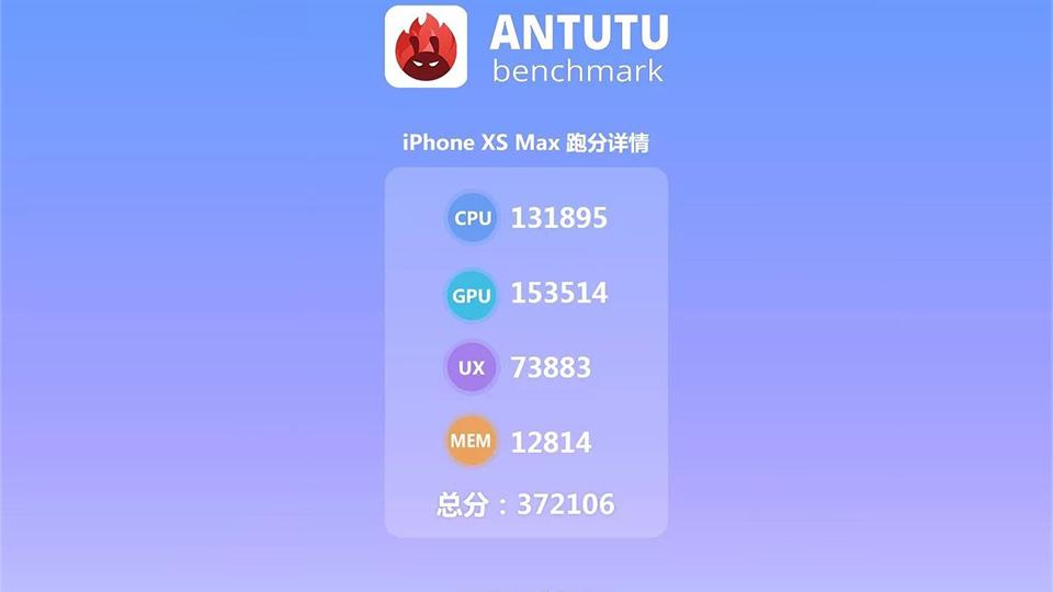 苹果iPhone XS Max跑分揭晓!超37万要上天