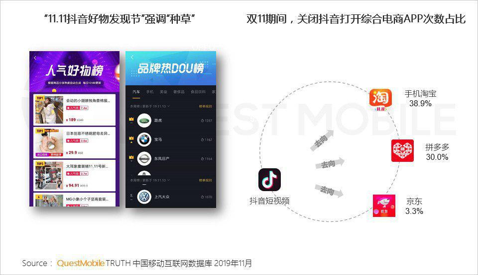 2020淘宝手机排行榜_N95最好卖 11月淘宝手机销量排行榜 五