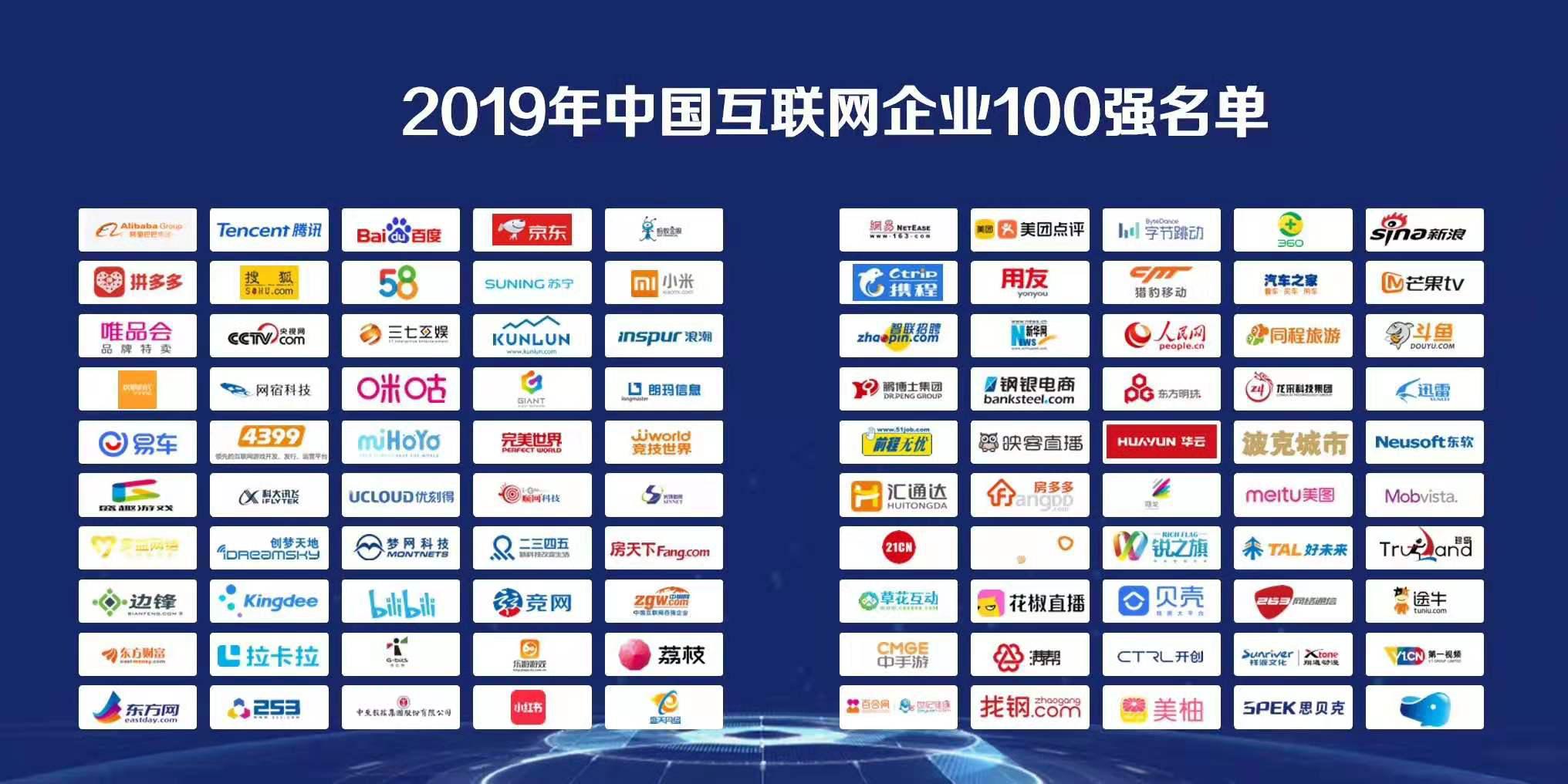 2019排行榜_鲁大师年中报告全景分析,各品牌请对号入座